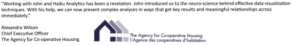 the-agency-for-co-op-housing-testimonial